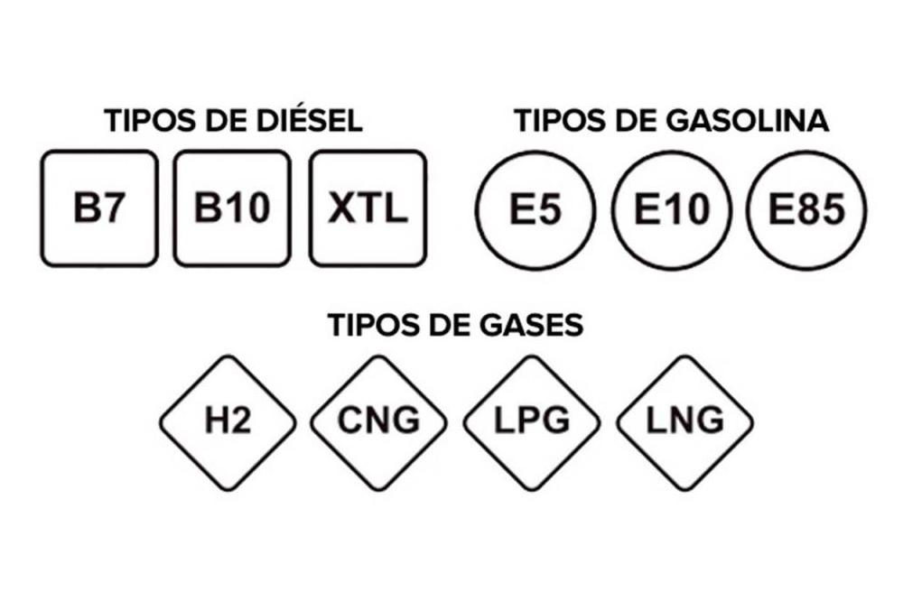 etiquetado-carburantes periodismos del motor